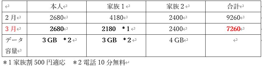 f:id:fukusunosaifu:20210219104029p:plain