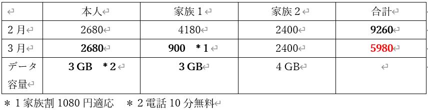 f:id:fukusunosaifu:20210219104035p:plain