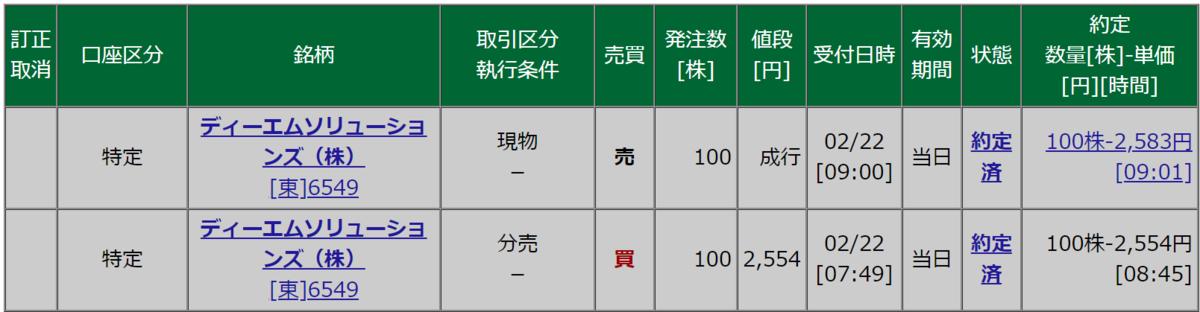 f:id:fukusunosaifu:20210222091952p:plain
