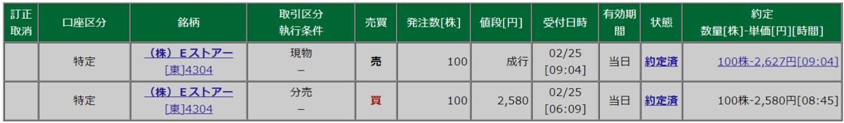 f:id:fukusunosaifu:20210225093316p:plain