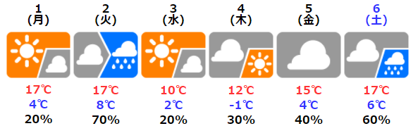 f:id:fukusunosaifu:20210228063346p:plain