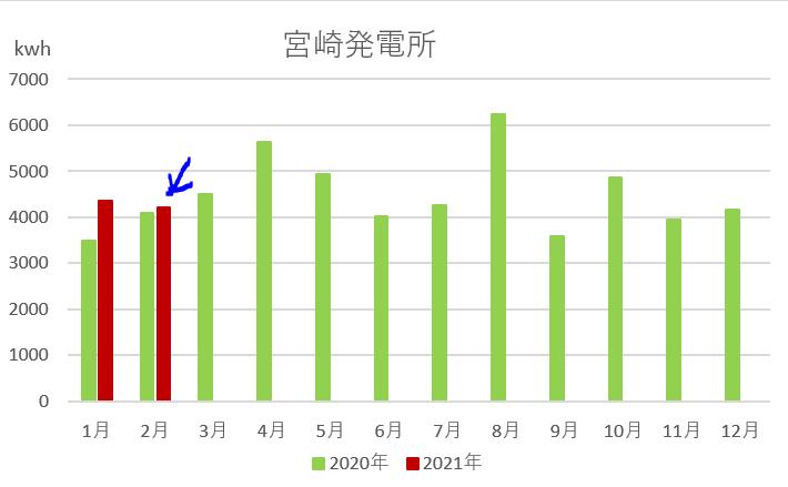 f:id:fukusunosaifu:20210301062359p:plain