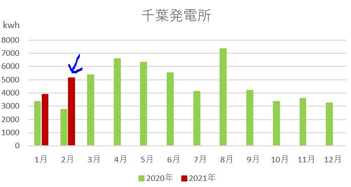 f:id:fukusunosaifu:20210301062525p:plain