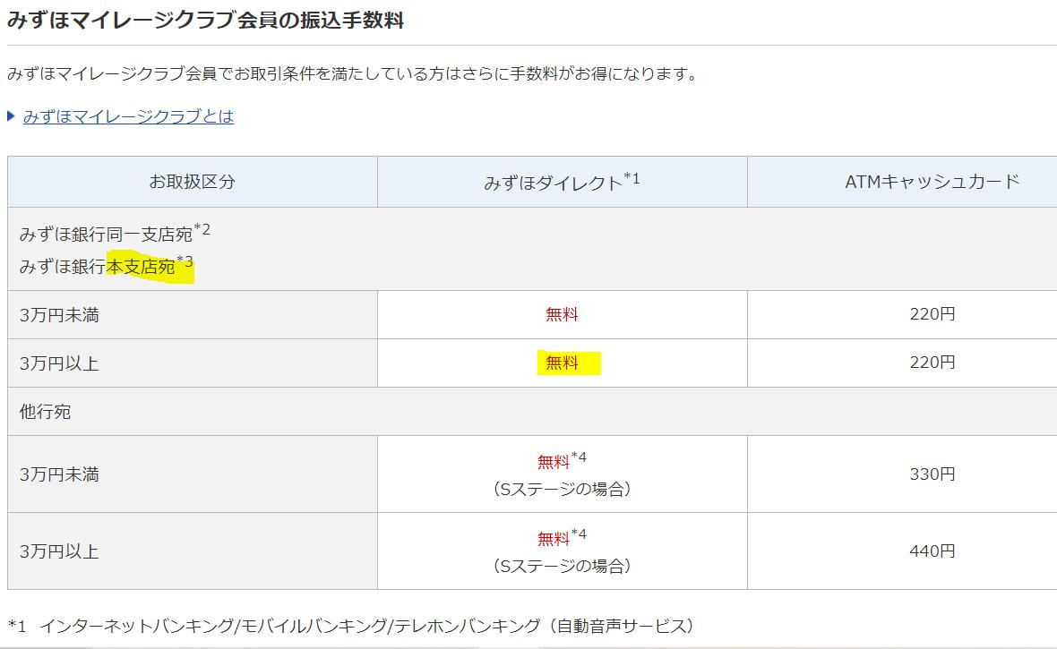 f:id:fukusunosaifu:20210305142450p:plain