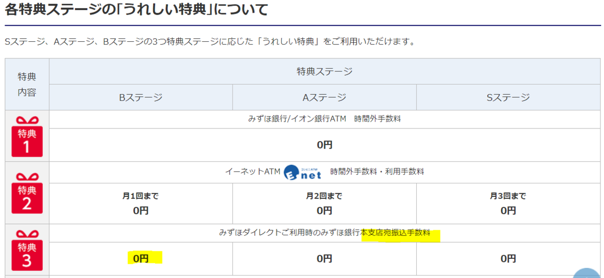 f:id:fukusunosaifu:20210305142613p:plain