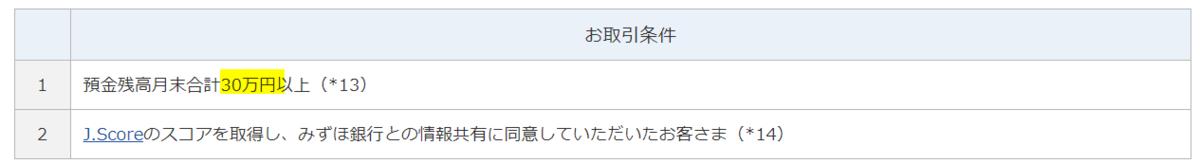 f:id:fukusunosaifu:20210305142617p:plain