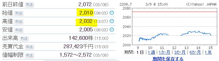 f:id:fukusunosaifu:20210309160518p:plain