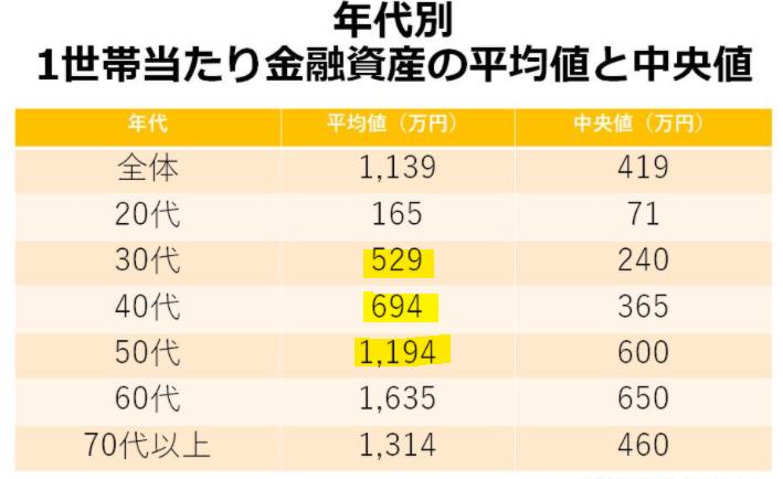 f:id:fukusunosaifu:20210319081634p:plain