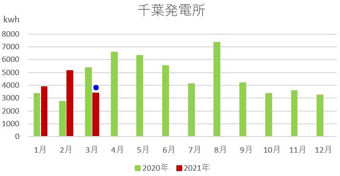 f:id:fukusunosaifu:20210321142113p:plain