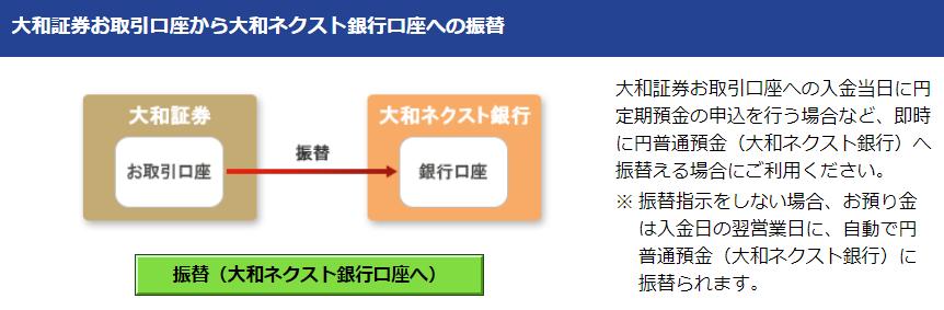 f:id:fukusunosaifu:20210322171429p:plain
