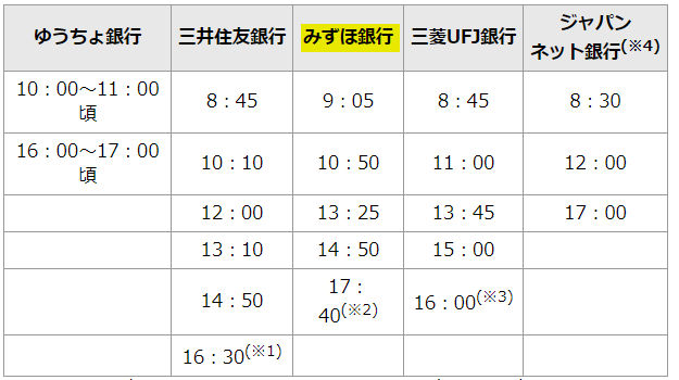 f:id:fukusunosaifu:20210322172310p:plain