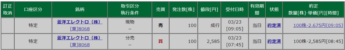 f:id:fukusunosaifu:20210323113407p:plain