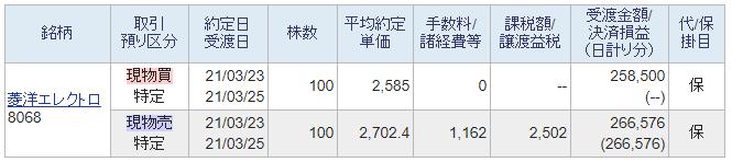 f:id:fukusunosaifu:20210323114207p:plain