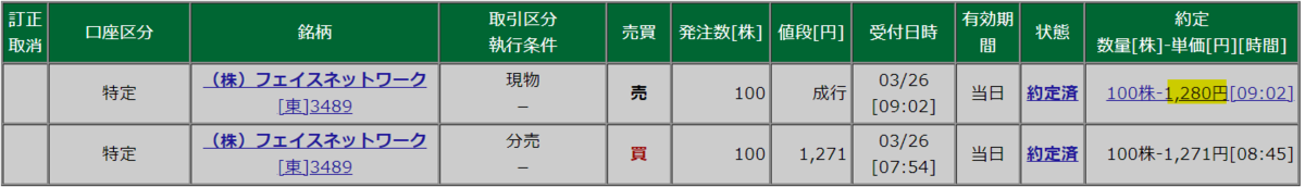 f:id:fukusunosaifu:20210326091901p:plain