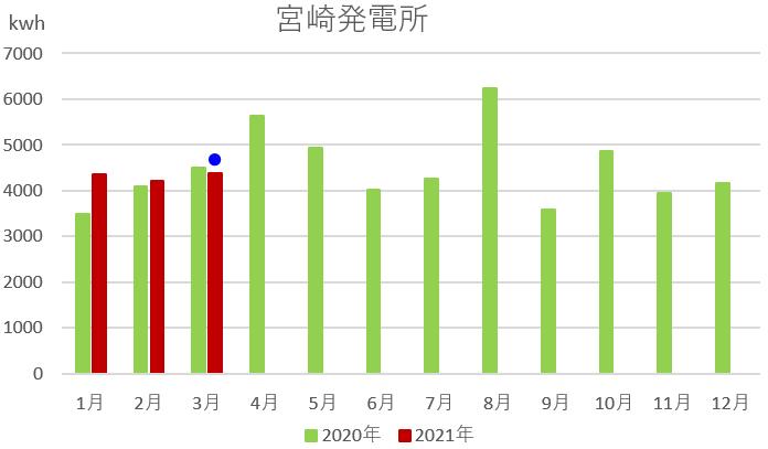f:id:fukusunosaifu:20210401082445p:plain