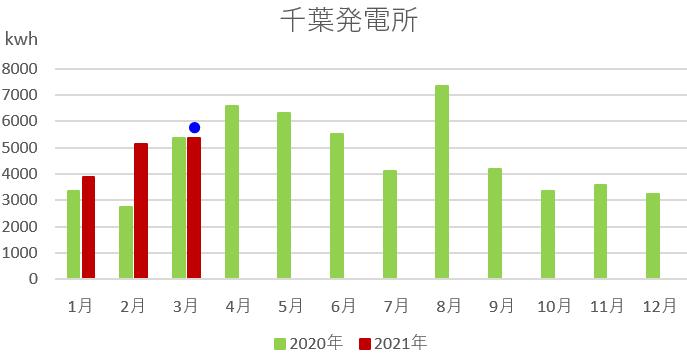 f:id:fukusunosaifu:20210401082500p:plain