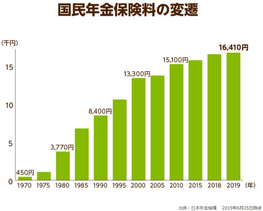 f:id:fukusunosaifu:20210408075641p:plain