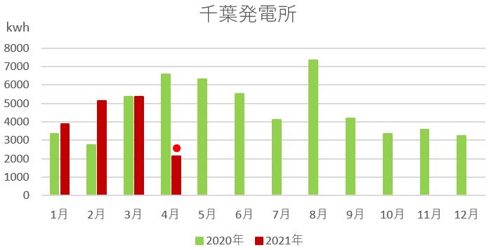 f:id:fukusunosaifu:20210411054641p:plain