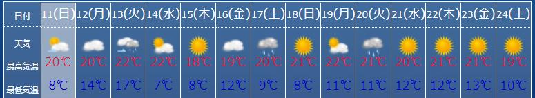 f:id:fukusunosaifu:20210411054753p:plain