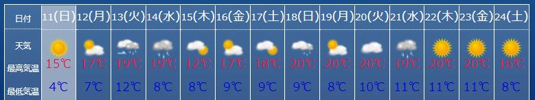 f:id:fukusunosaifu:20210411055001p:plain