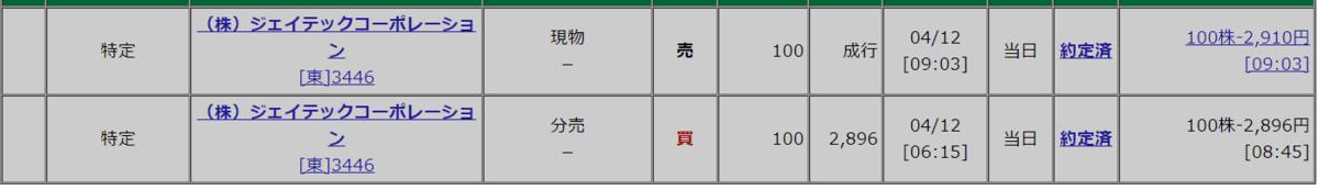 f:id:fukusunosaifu:20210412092839p:plain