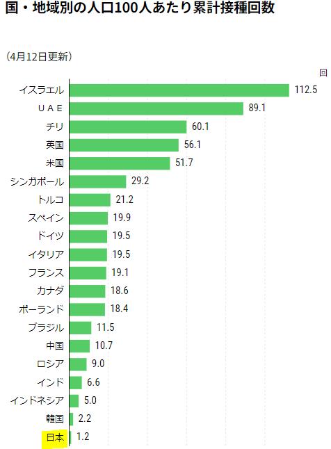 f:id:fukusunosaifu:20210412152815p:plain