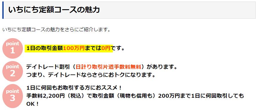 f:id:fukusunosaifu:20210419082220p:plain