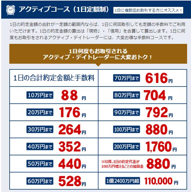 f:id:fukusunosaifu:20210419082404p:plain