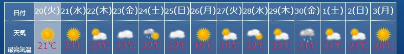 f:id:fukusunosaifu:20210420162327p:plain