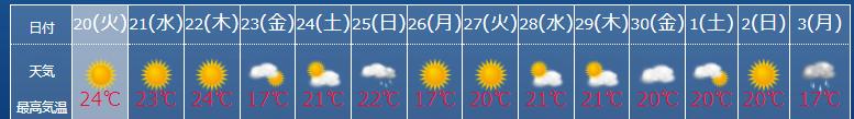 f:id:fukusunosaifu:20210420162510p:plain