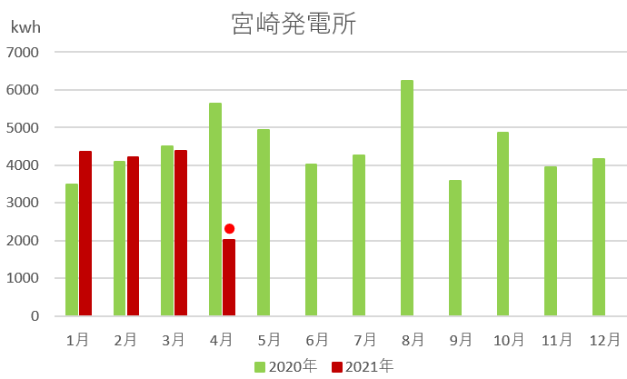 f:id:fukusunosaifu:20210421063014p:plain