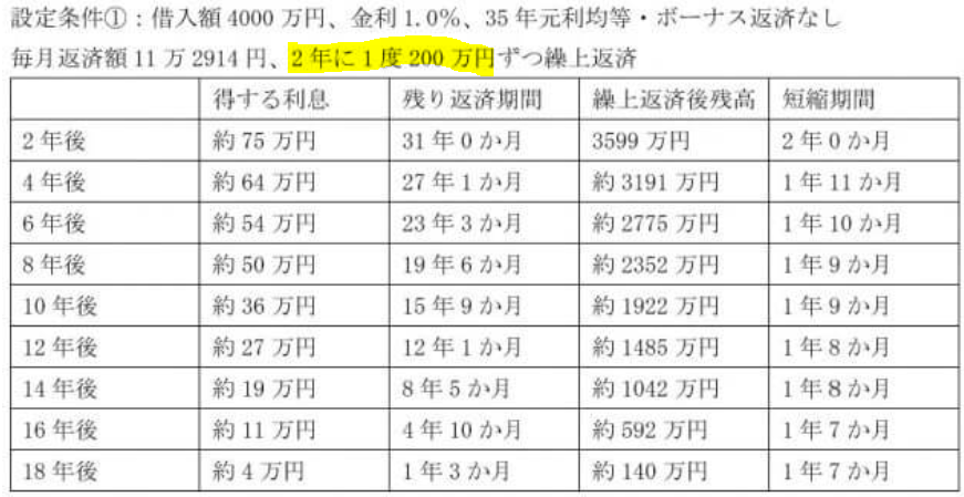 f:id:fukusunosaifu:20210425060726p:plain