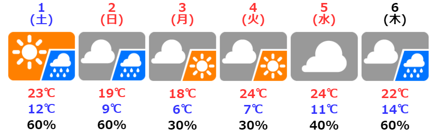 f:id:fukusunosaifu:20210430081207p:plain