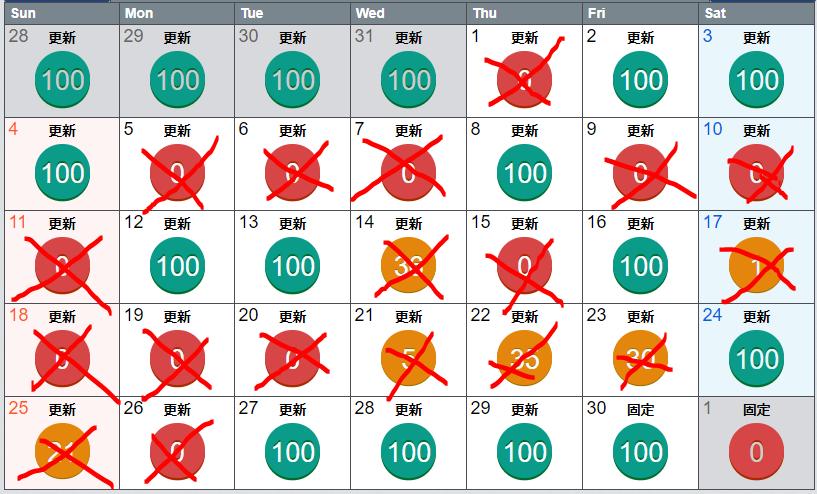 f:id:fukusunosaifu:20210501062606p:plain