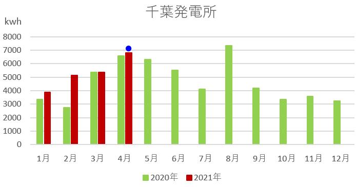 f:id:fukusunosaifu:20210501062710p:plain