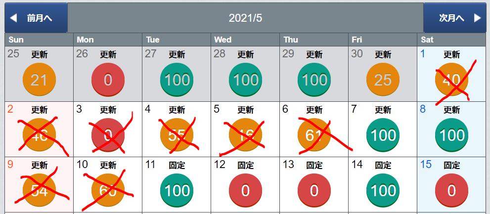 f:id:fukusunosaifu:20210511151137p:plain
