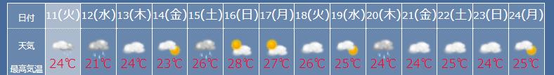 f:id:fukusunosaifu:20210511151140p:plain