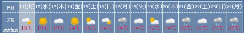 f:id:fukusunosaifu:20210511151234p:plain