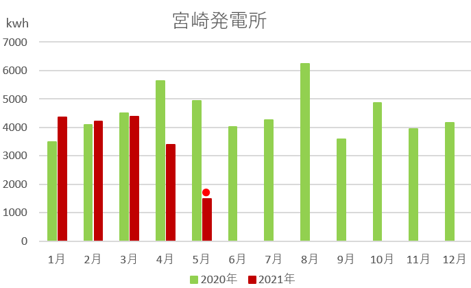 f:id:fukusunosaifu:20210511153647p:plain