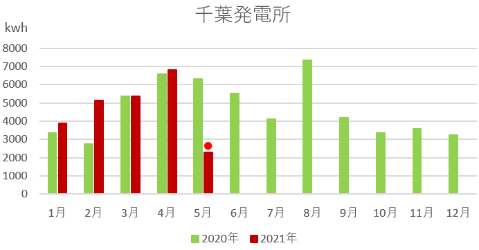 f:id:fukusunosaifu:20210511153704p:plain