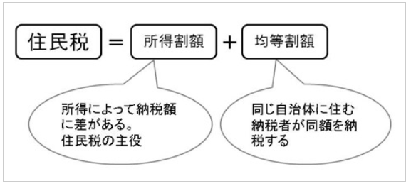 f:id:fukusunosaifu:20210514102131p:plain