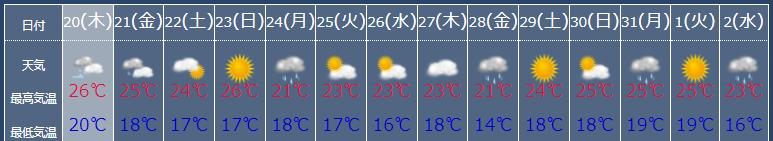 f:id:fukusunosaifu:20210521050131p:plain