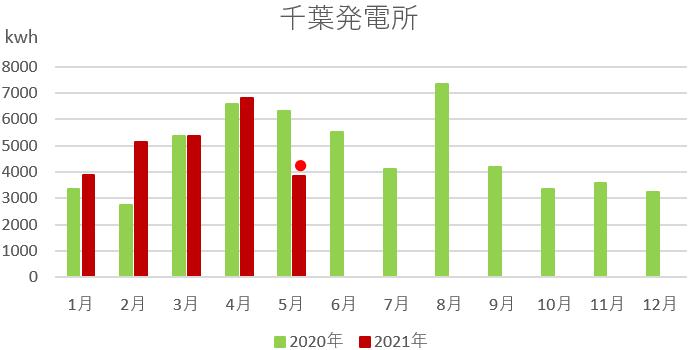 f:id:fukusunosaifu:20210521050204p:plain