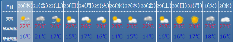 f:id:fukusunosaifu:20210521050217p:plain