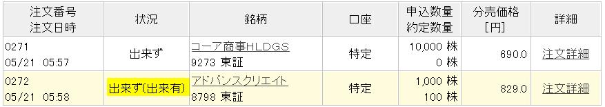 f:id:fukusunosaifu:20210521105603p:plain