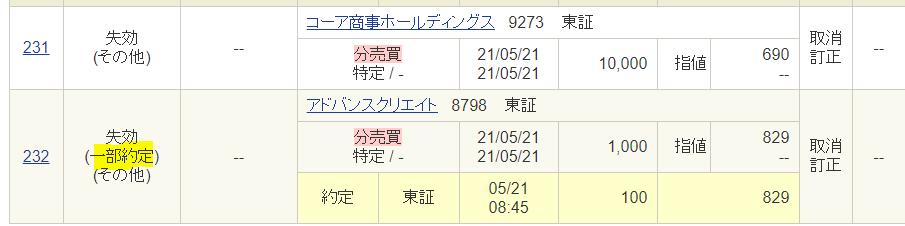 f:id:fukusunosaifu:20210521105838p:plain