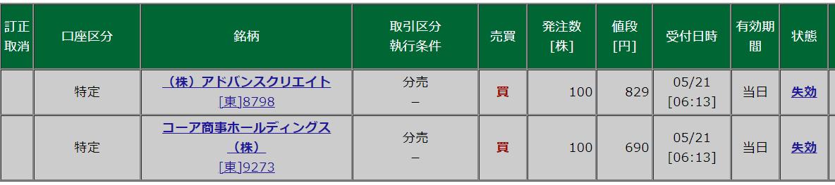 f:id:fukusunosaifu:20210521110102p:plain