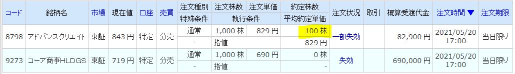 f:id:fukusunosaifu:20210521110400p:plain
