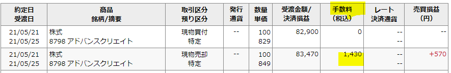 f:id:fukusunosaifu:20210523064421p:plain