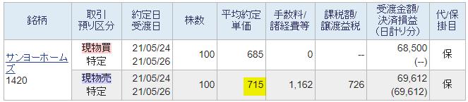 f:id:fukusunosaifu:20210524091209p:plain